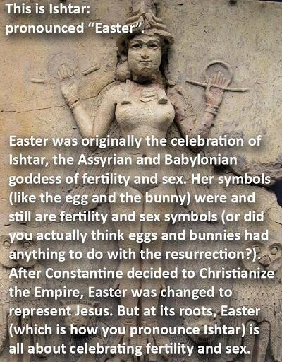 Ishtar-Easter-Explained